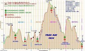 Perfil genérico Trail RAE Absoluta